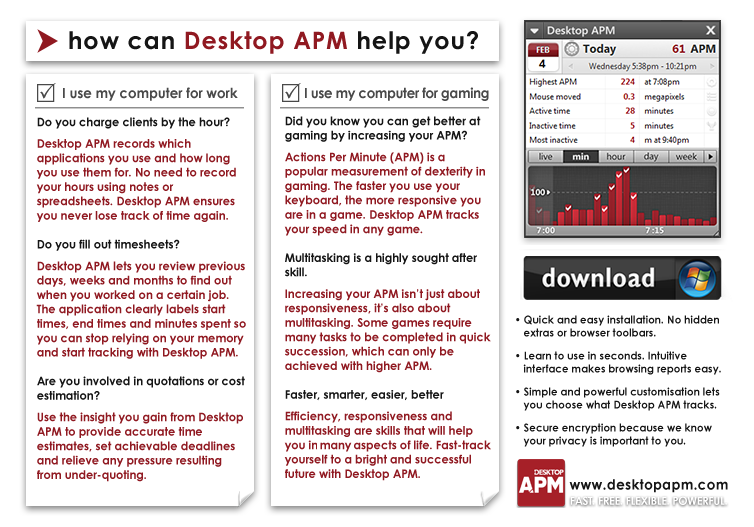 About Desktop APM